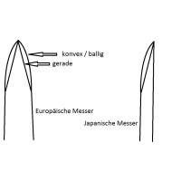 Messer schleifen lassen Klingenlänge: bis 33cm